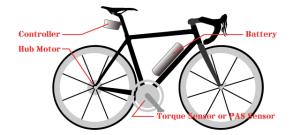 電動アシスト自転車の構成要素