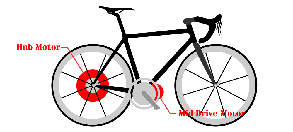 bicycle_and_motor
